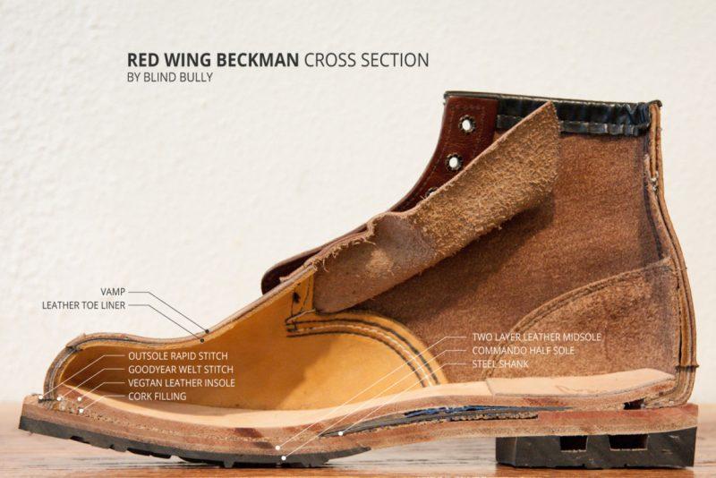 514f3bf958 Algo um pouco mais objetivo: o nível de um calçado depende de cada pequeno  componente utilizado na montagem, e são muitos.