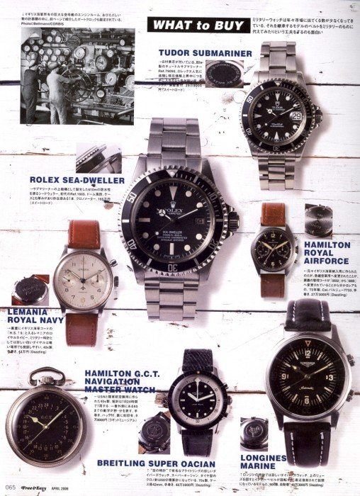 Revista Free & Easy Relógios Rolex Submariner