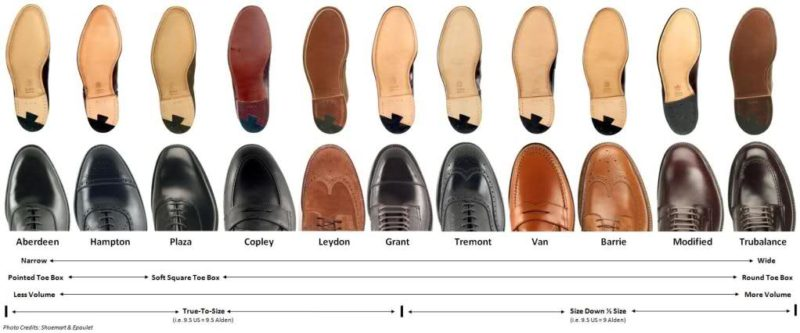 formas de um sapato alden