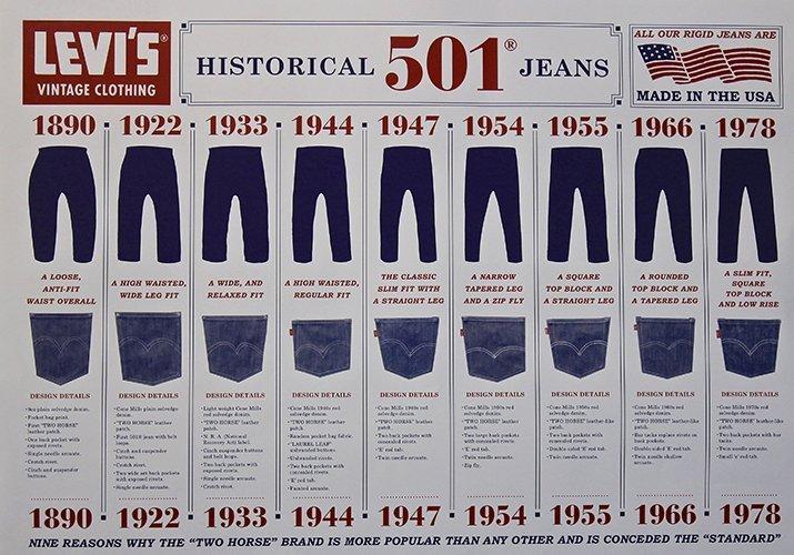 Calça jeans Levis 501 da Levis Vintage Clothing