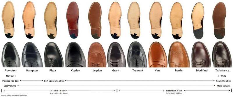 formas de sapato alden